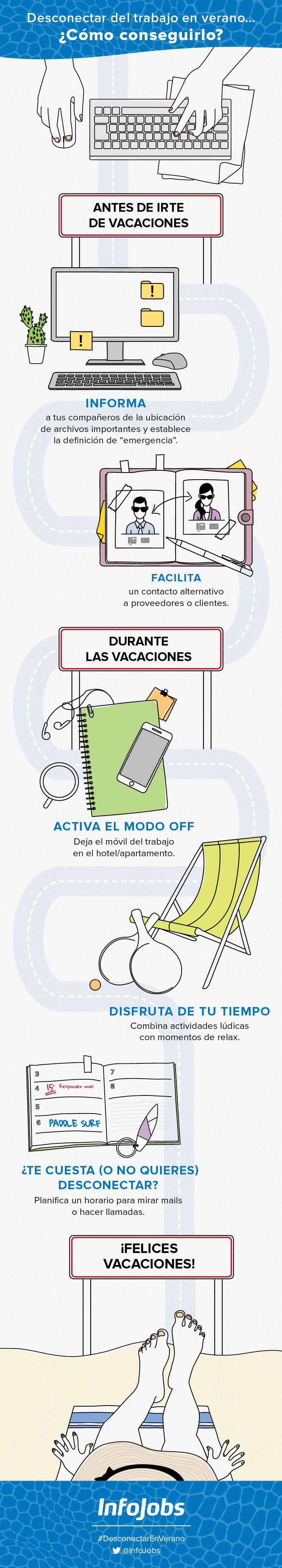 Desconectar del trabajo en vacaciones InfoJobs