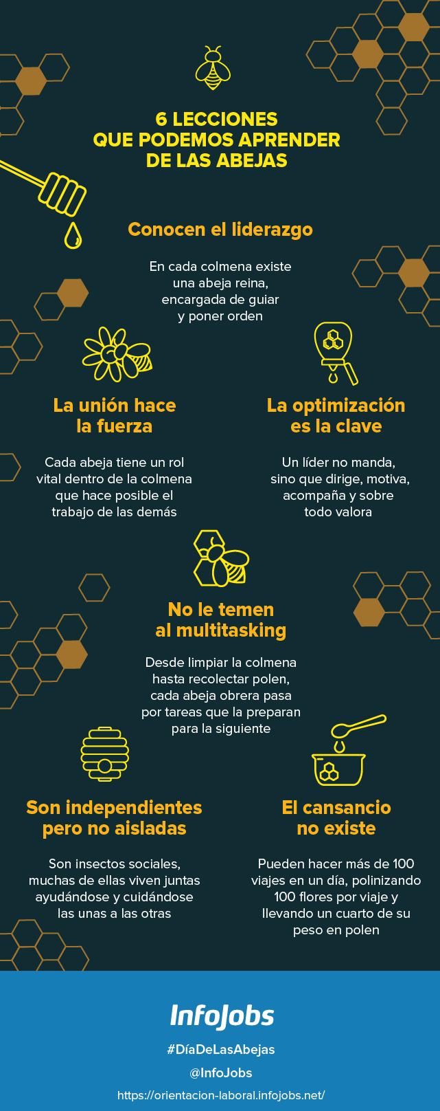 dia-mundial-abejas-infografia-infojobs