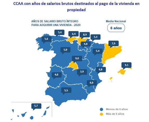 gráfico vivienda salario InfoJobs Fotocasa CCAA